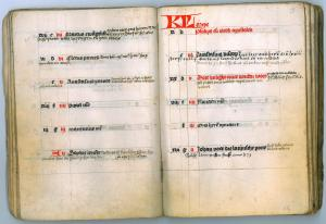 Calendar of memorial services, ff.18v-19r