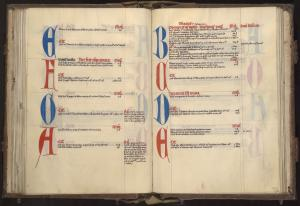 Necrology of St Walburgis Church, Zutphen, ff. 54v-55r