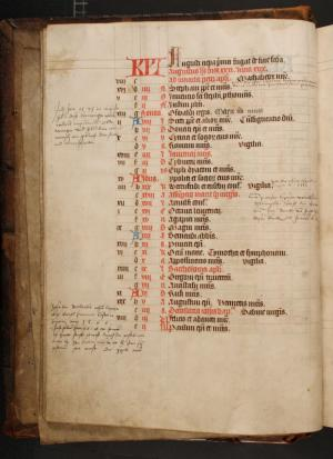 Missal of the parish Church in Herwen, f. 5v: calendar with memorial notes
