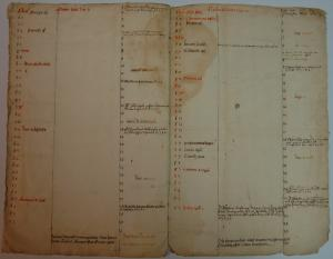Private calendar of Arnold van Vessem